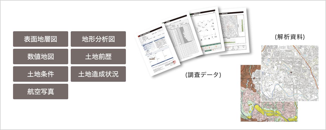 調査データ・解析資料